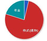 grafu.png