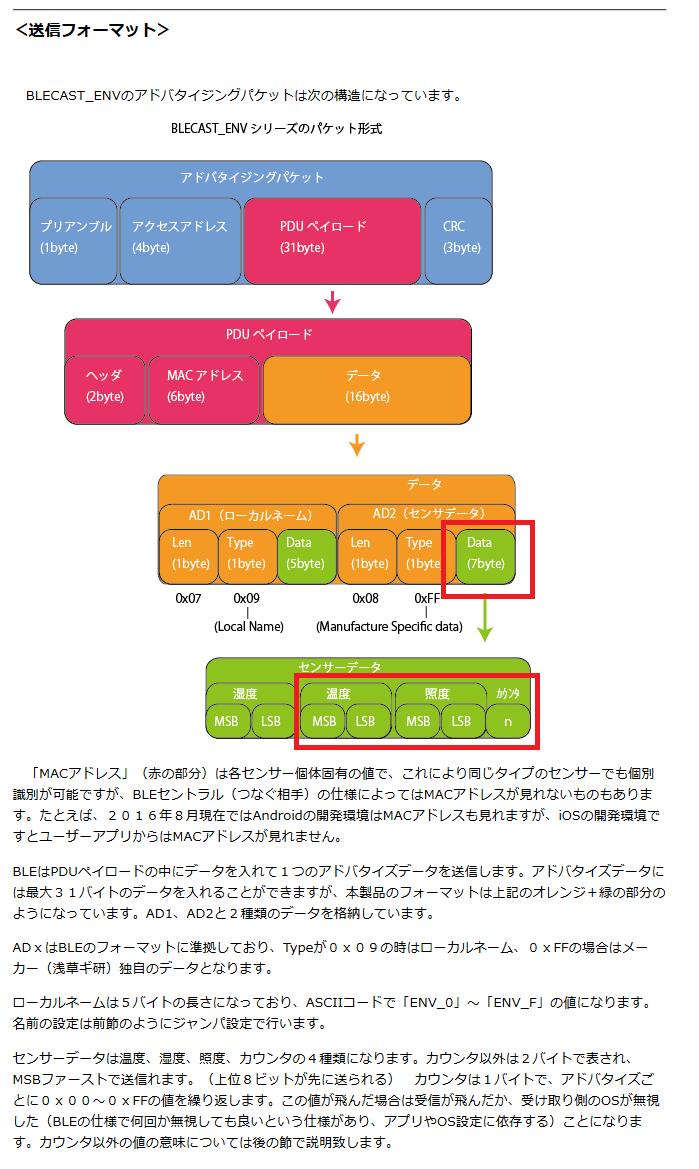 http://128bit.dyndns.org/2018/07/16/mt-images/asakusa.png